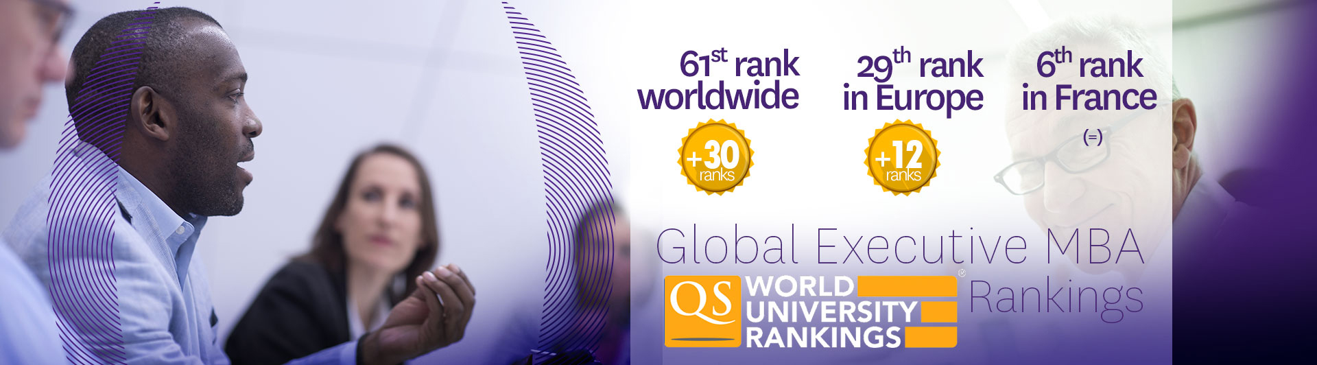 NEOMA Business School placed 61st in the QS 2020 worldwide ranking of top Executive MBAs