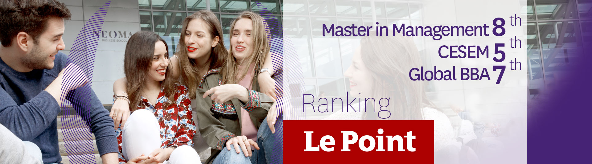 Le point Ranking 2020